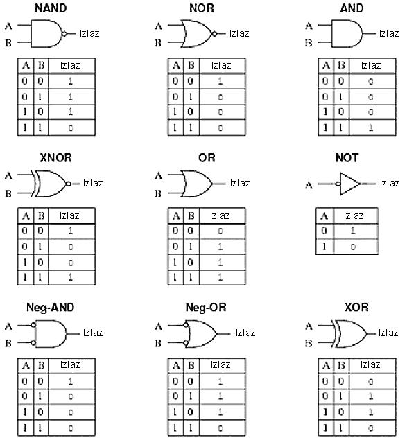 bulova-algebra